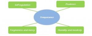 Temperance - kharismadw.com