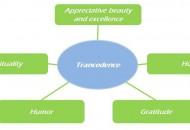 Transcedence - kharismadw.com